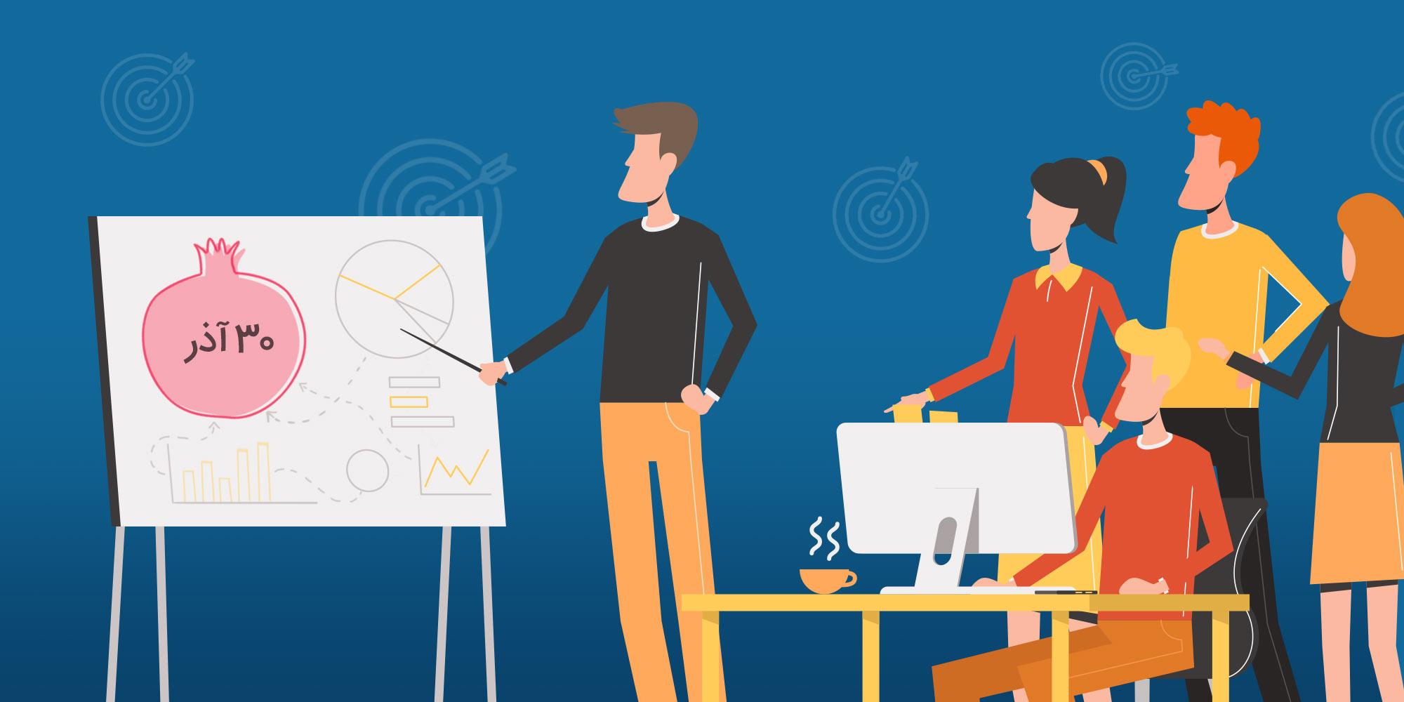 تعیین اهداف کمپین تبلیغاتی یلدا